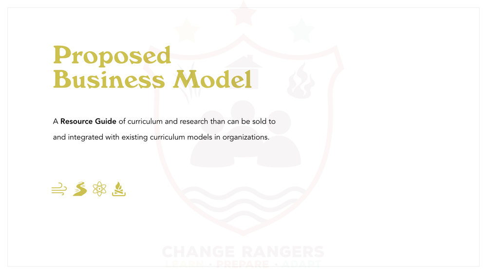 Change Rangers Business Case.010.jpeg