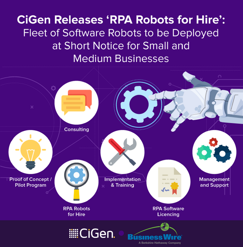 CiGen-robotic-process-automation-RPA-Robots-for-Hire-release-Business-Wire.png