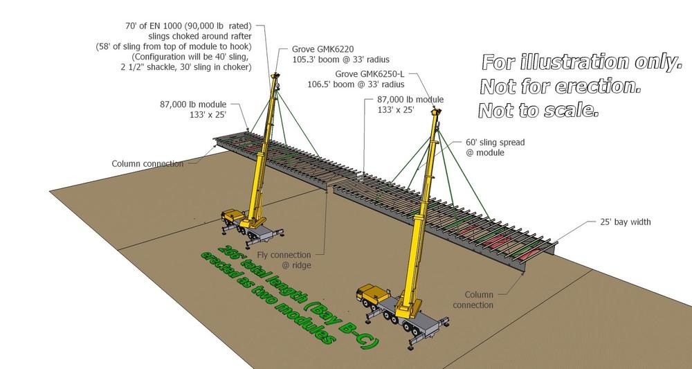 A 3d pre-planning render of the modular lift plan