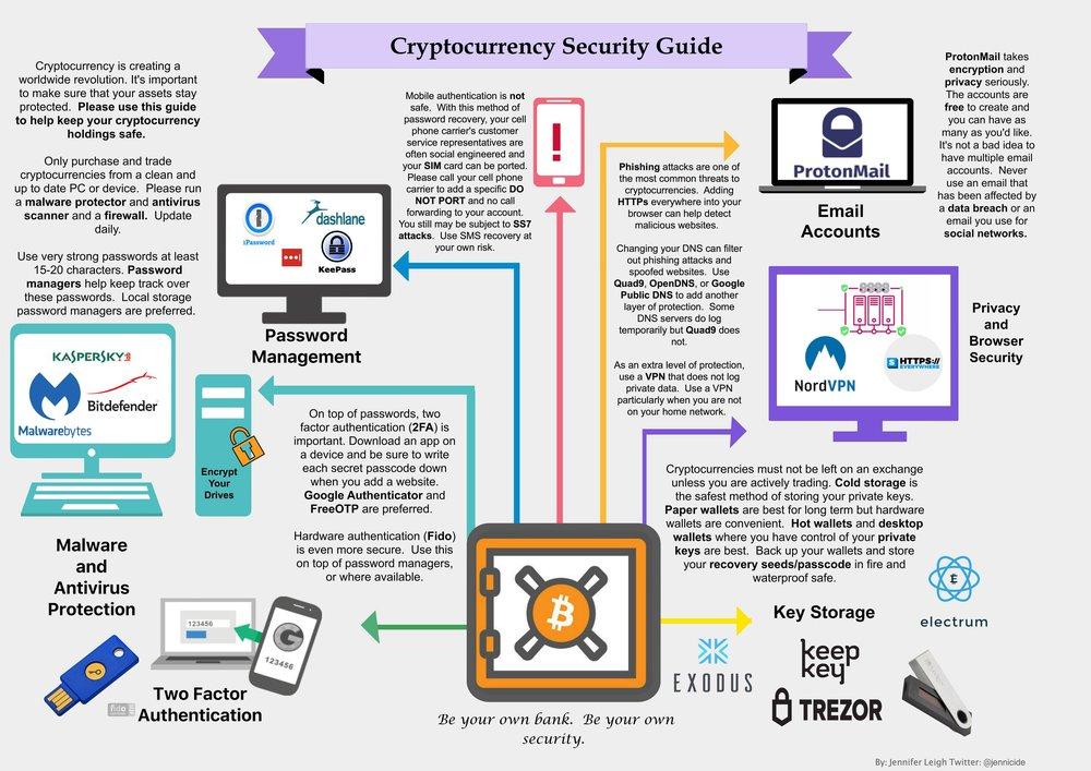 CryptosecurityJenniferLeigh.jpg