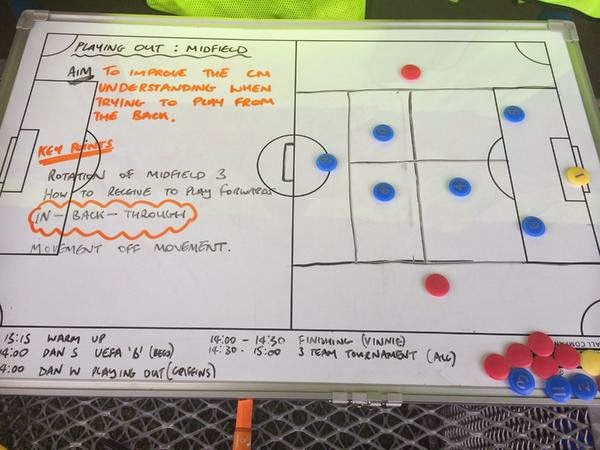 Whiteboard for the players...