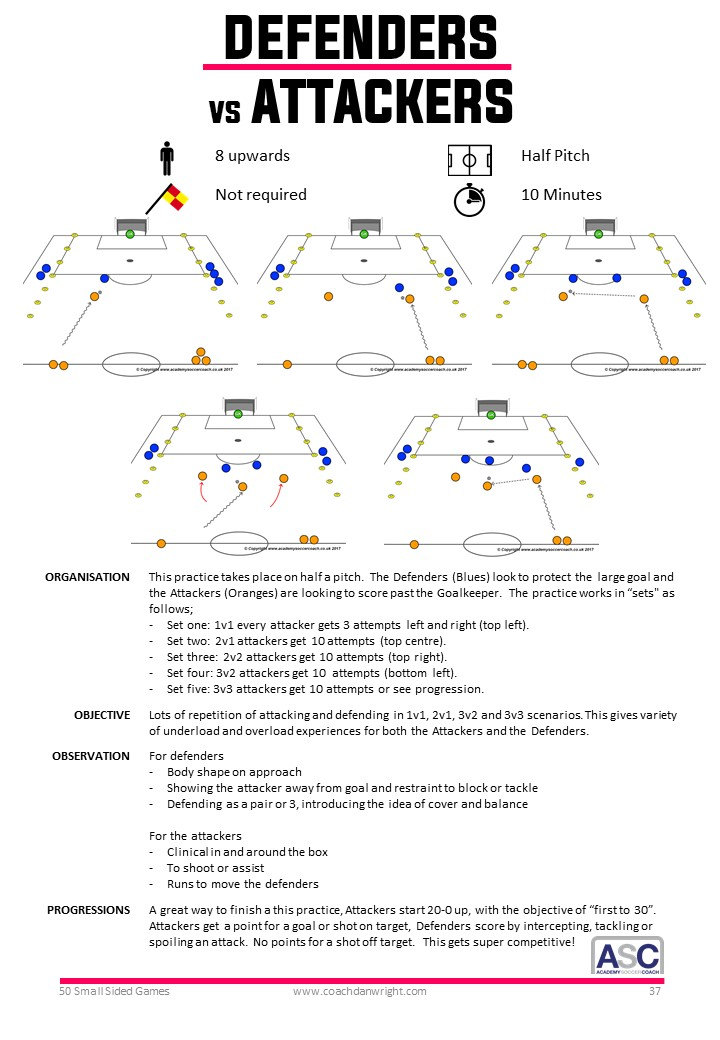 A sample session from the 50 SMALL SIDED GAME EBOOK