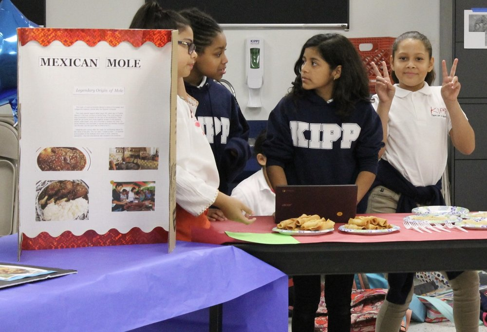 3:20 to 4:15 - Thematic Flex Time - your grade level teachers have this block of time to use in whatever way is best. Today, you have time to work on your capstone project for this unit, which is focused on a researching and sharing a food in your life that represents you and your family's culture and identity.