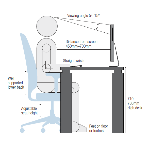 Blog_ergonomics_1.PNG