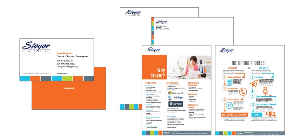 STEYER ASSOCIATES, INC - Employment Agency