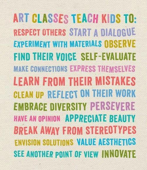 Art teaches kids to.jpg