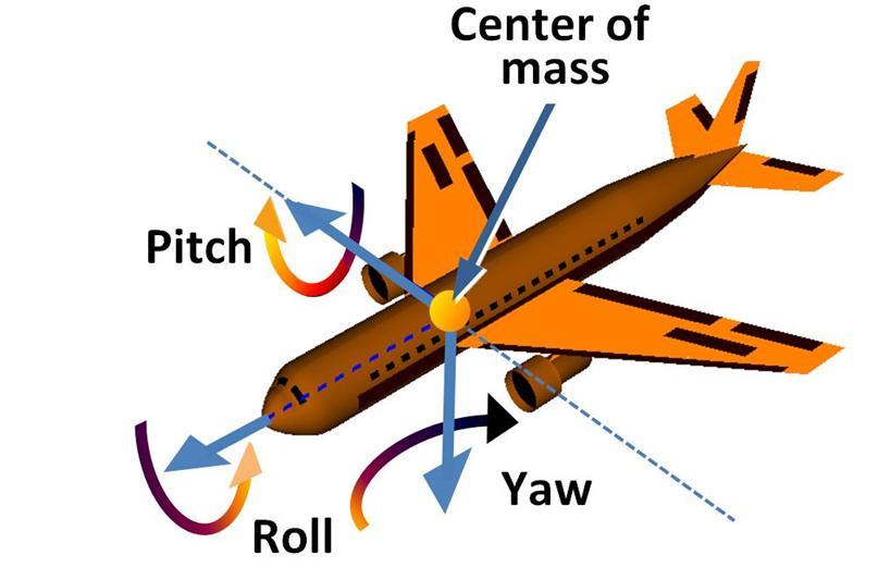 Theory of Flight -
