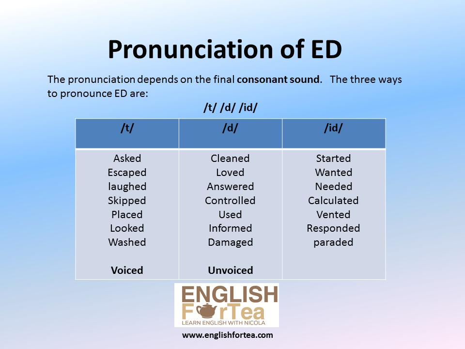 Pronunciation Of Ed English For Tea