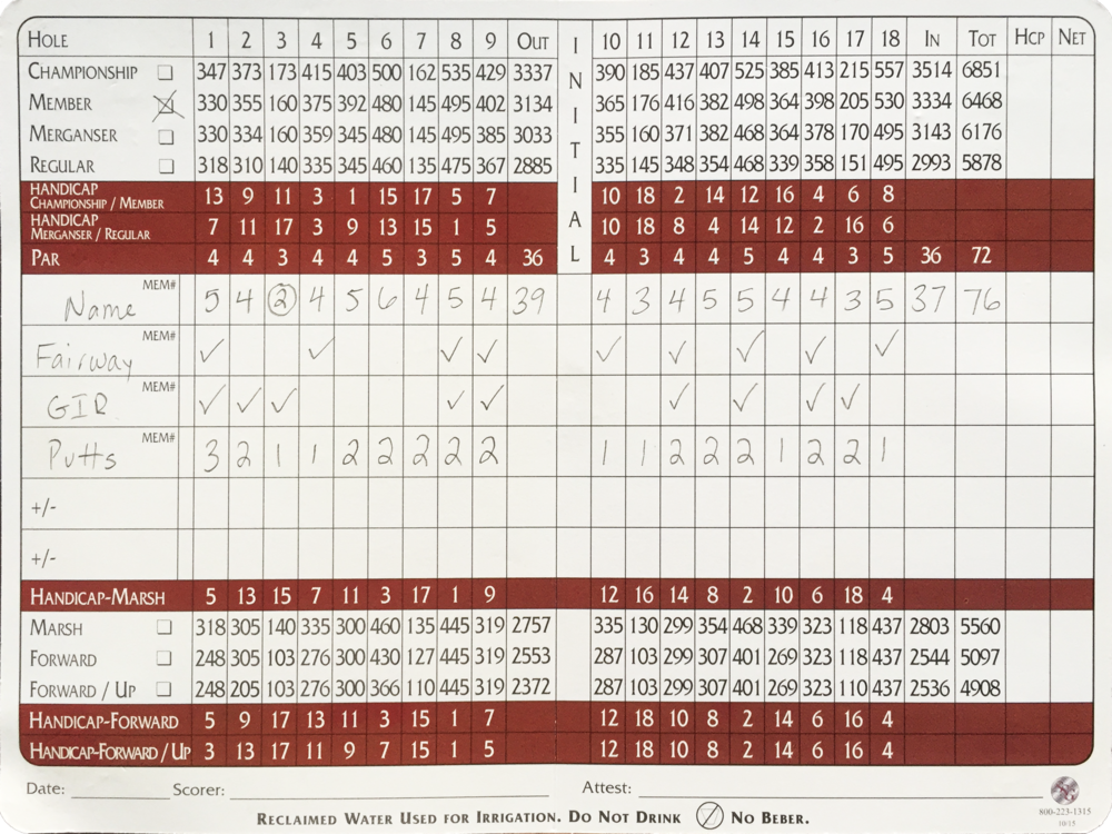 Use Your Golf Club's Scorecards Learn More About The Club Plan→
