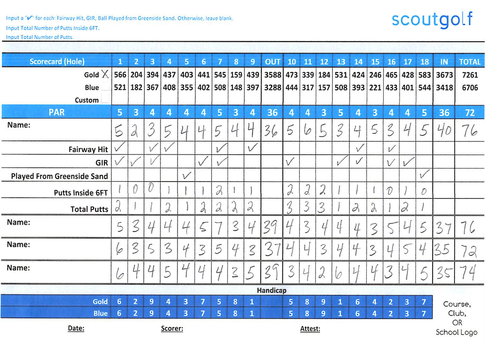Use Our Customized & Personalized Scorecards. Learn More About Our Scorecards →