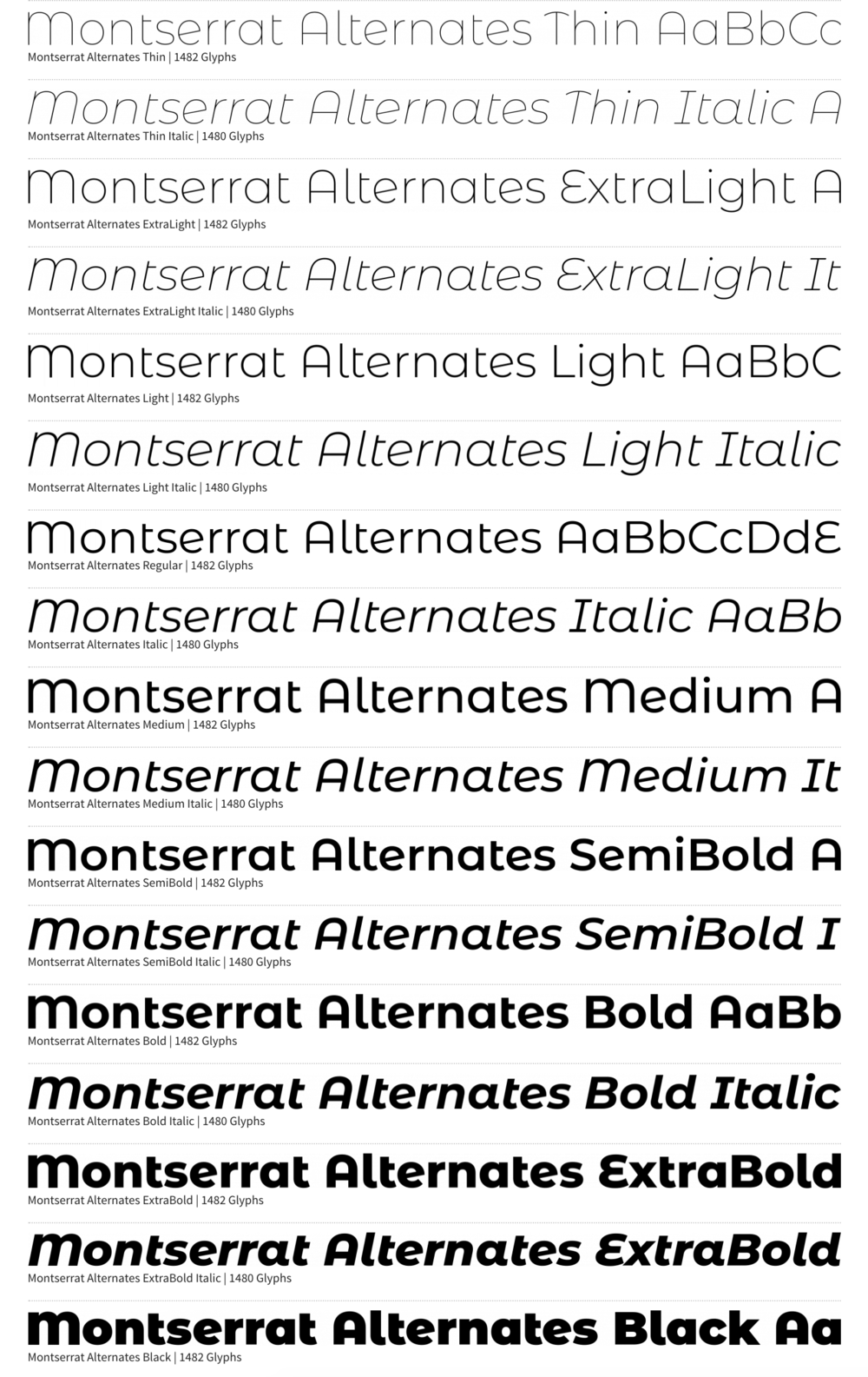 Montserrate Example VMC 2.png