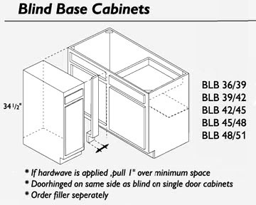 Blind Corner Base CAD Drawing