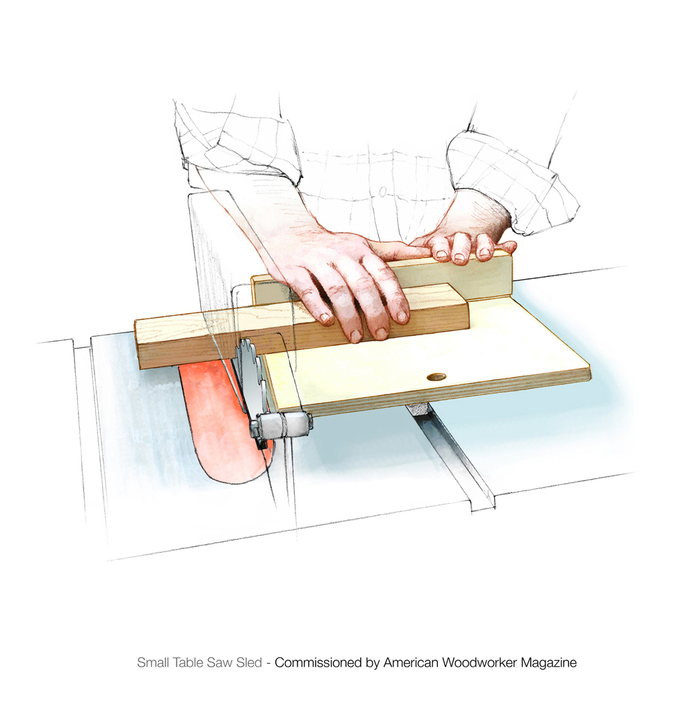Small Table Saw Sled.jpg