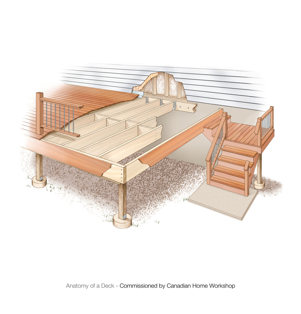 Deck Anatomy.jpg