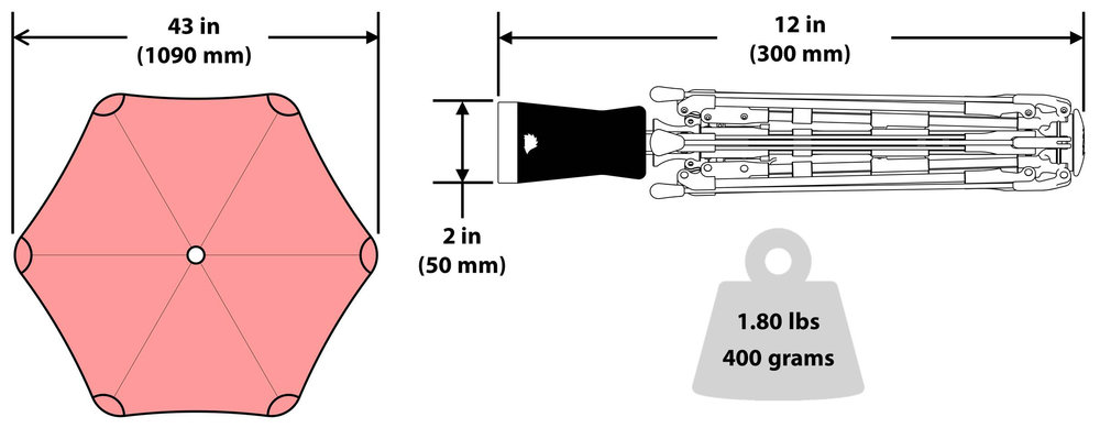 Updated Umbrella Specification - 100 grams heavier than earlier prototype, but still below industry standard