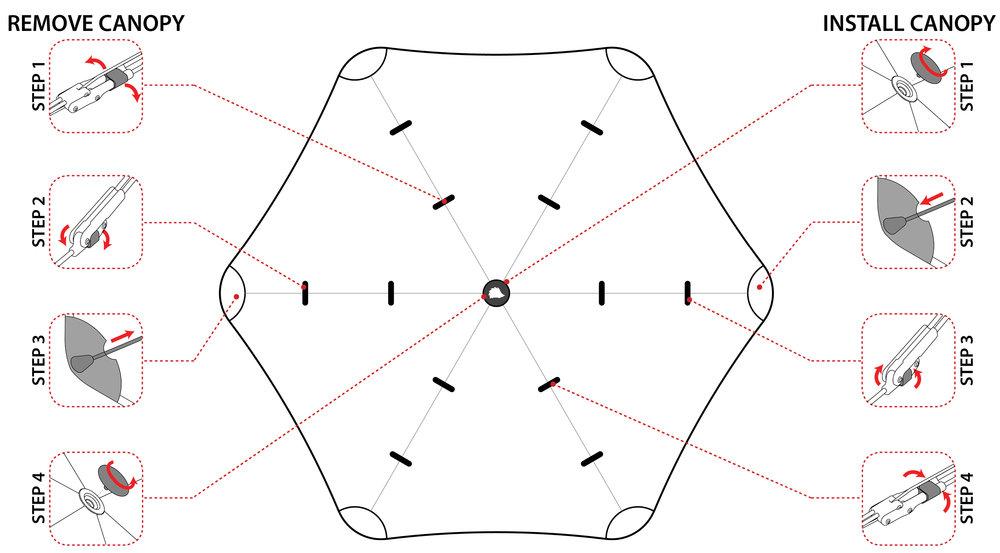 hedgehog-canopy-instruction copy.jpg
