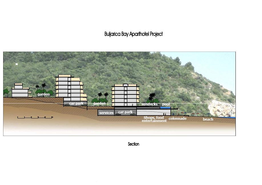investing-in-montenegro-hotel-project-buljarica (8).jpg