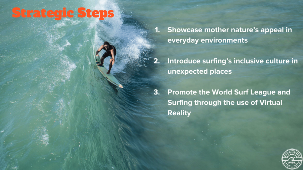 World Surf League-21.png