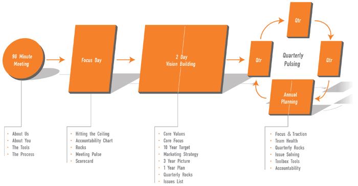 eos-process.jpg