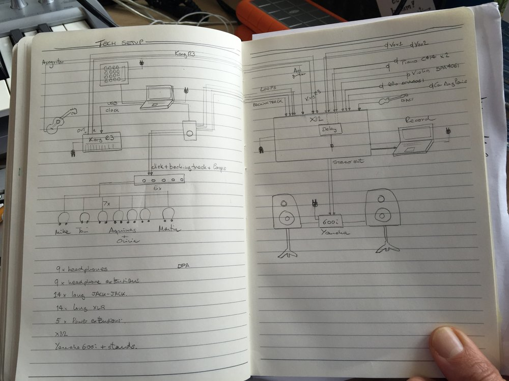 First draft of tech spec on my Moleskine