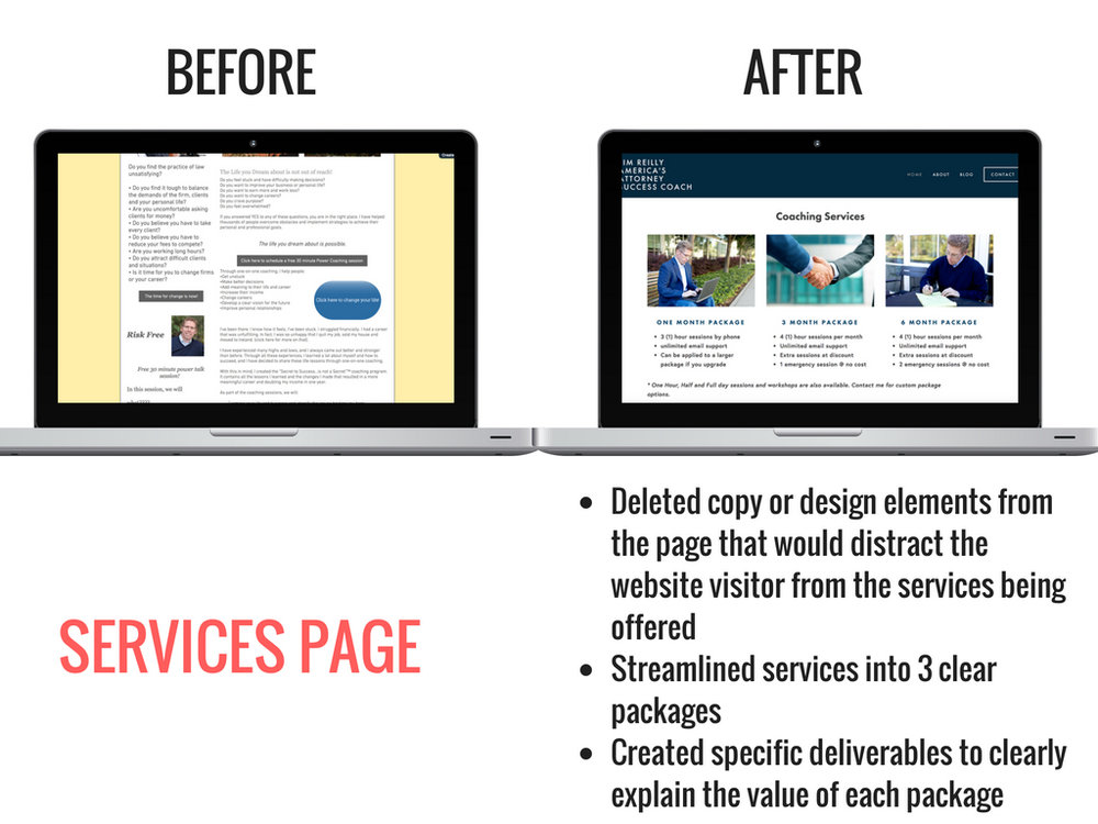 Time+comparison+Website+Launch+Before+and+After+Template.jpg