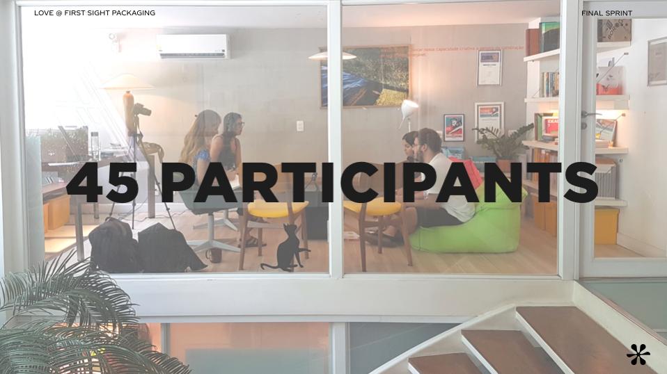 Tivemos um total de 45 participantes durante o projeto, entre lovers e haters da marca. Estes participantes estiveram no workshop e fizeram entrevistas presenciais ou por call. Foram jovens do Brasil, da Austrália e da Índia.