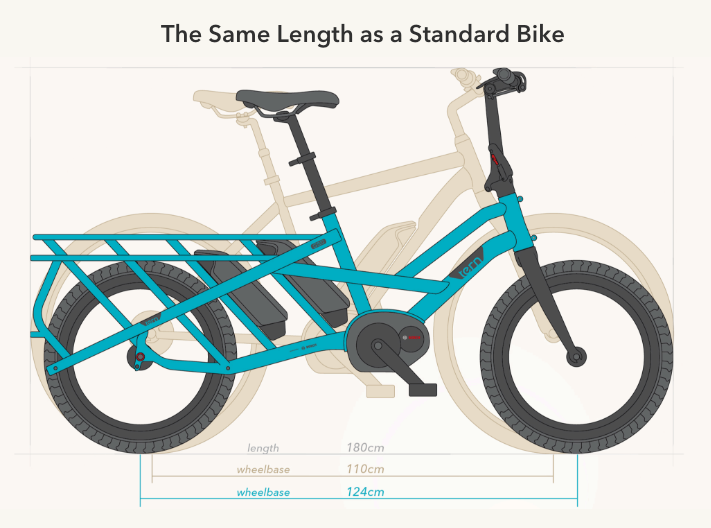 Tern Bike Diagram.png