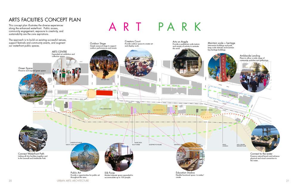 WV Arts Facilities Concept Plan Diagram.jpg