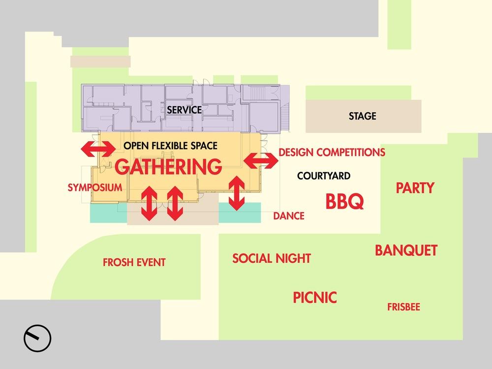 ESC Social Strategy Diagram.jpg