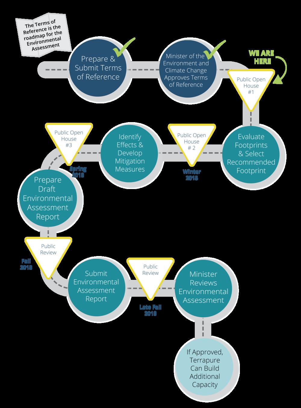 EA Roadmap2_CorrectedDate-01.png