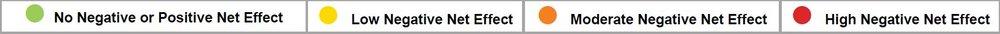 net effects bar.JPG