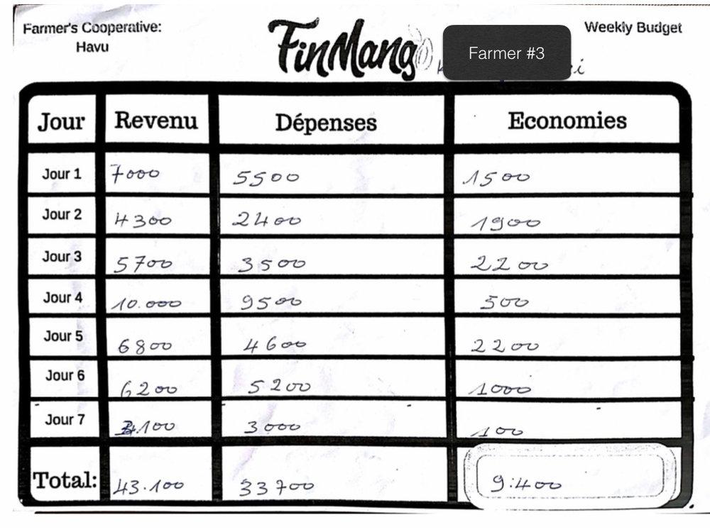 Operation Togo: Budgeting Test Analysis .003.jpeg
