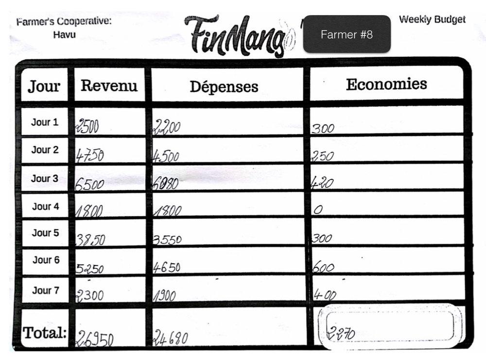 Operation Togo: Budgeting Test Analysis .008.jpeg