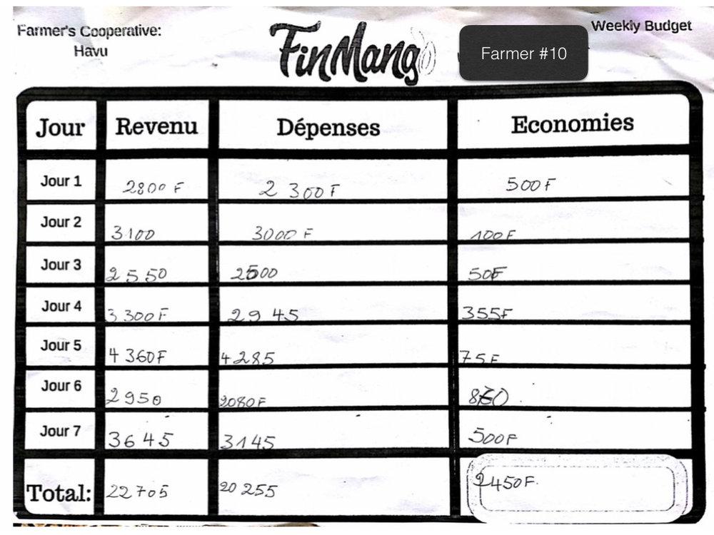 Operation Togo: Budgeting Test Analysis .010.jpeg
