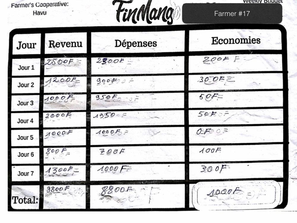 Operation Togo: Budgeting Test Analysis .017.jpeg