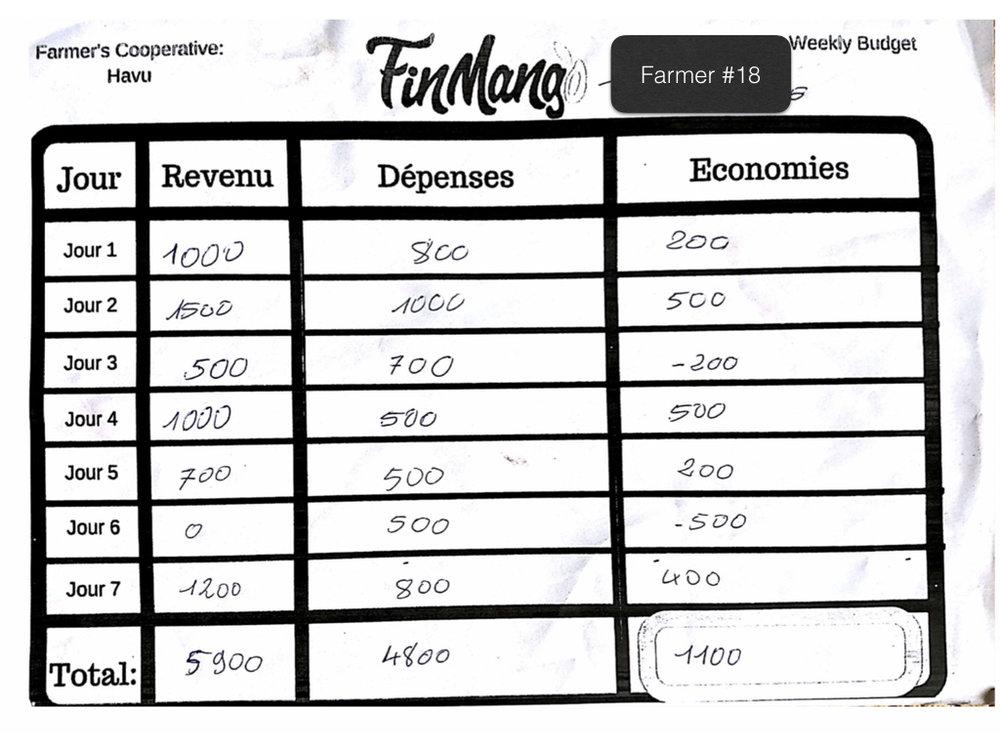 Operation Togo: Budgeting Test Analysis .018.jpeg
