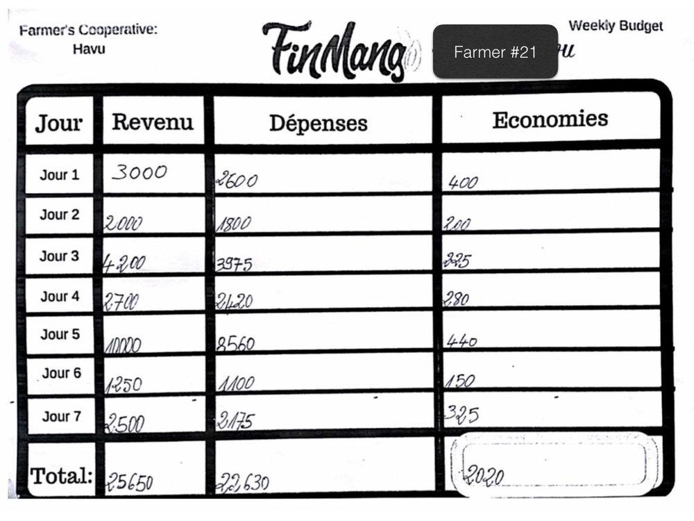 Operation Togo: Budgeting Test Analysis .021.jpeg