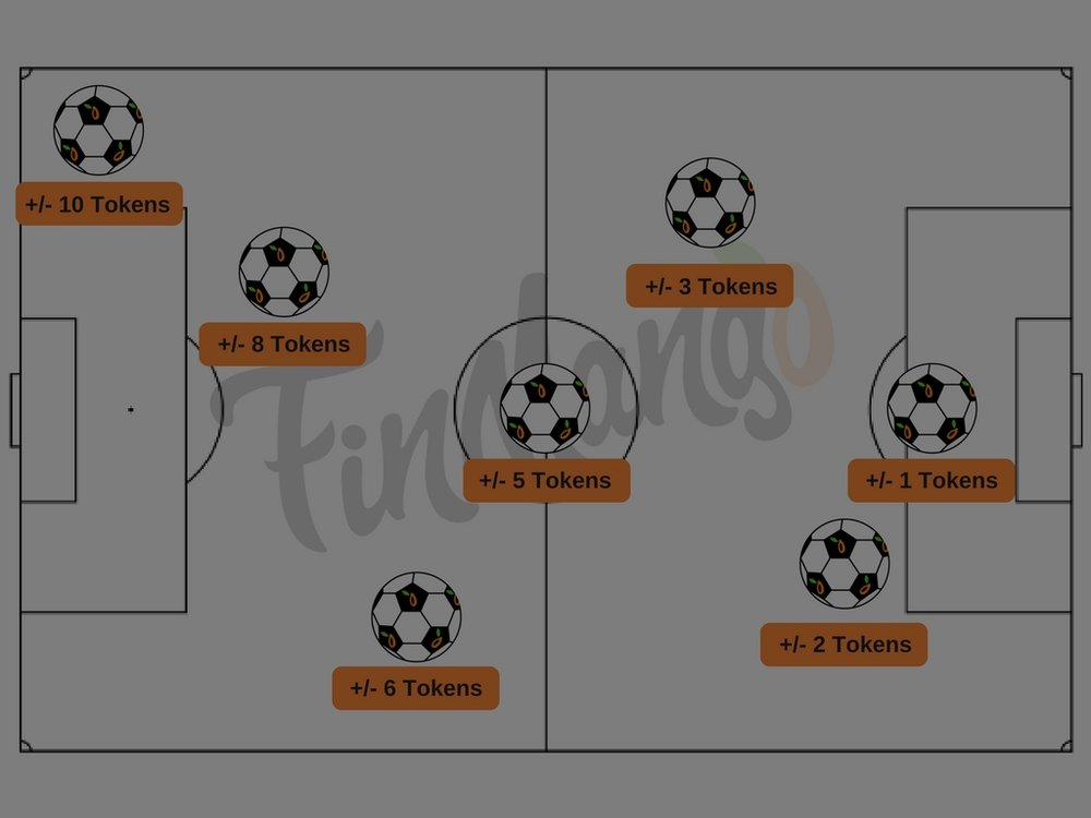FinBall Soccer -