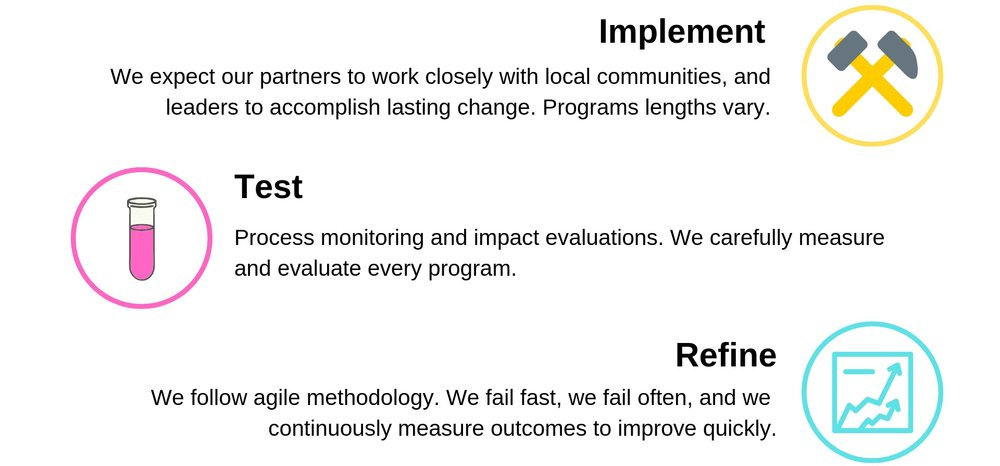 Apply+to+implement+a+program.+%286%29.jpg