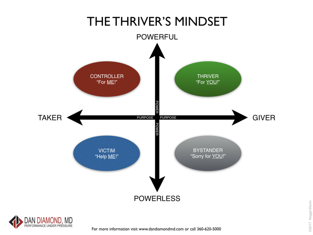 Thrivers Grid 5.001.png