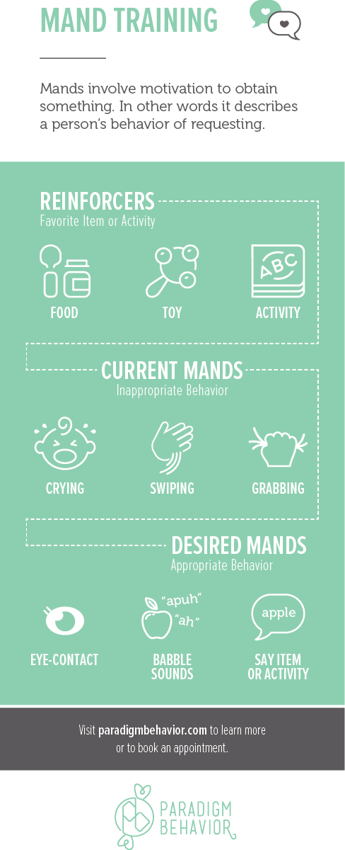 Mand Infographic