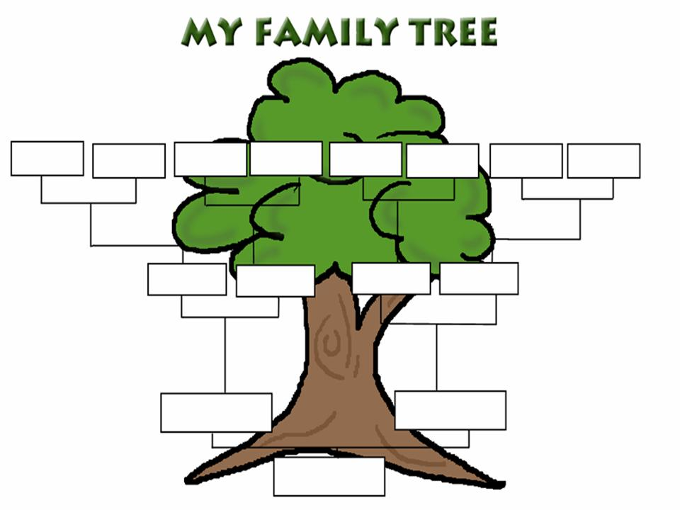 My Family Tree... - Creating one is yet another task on my Bucketlist.