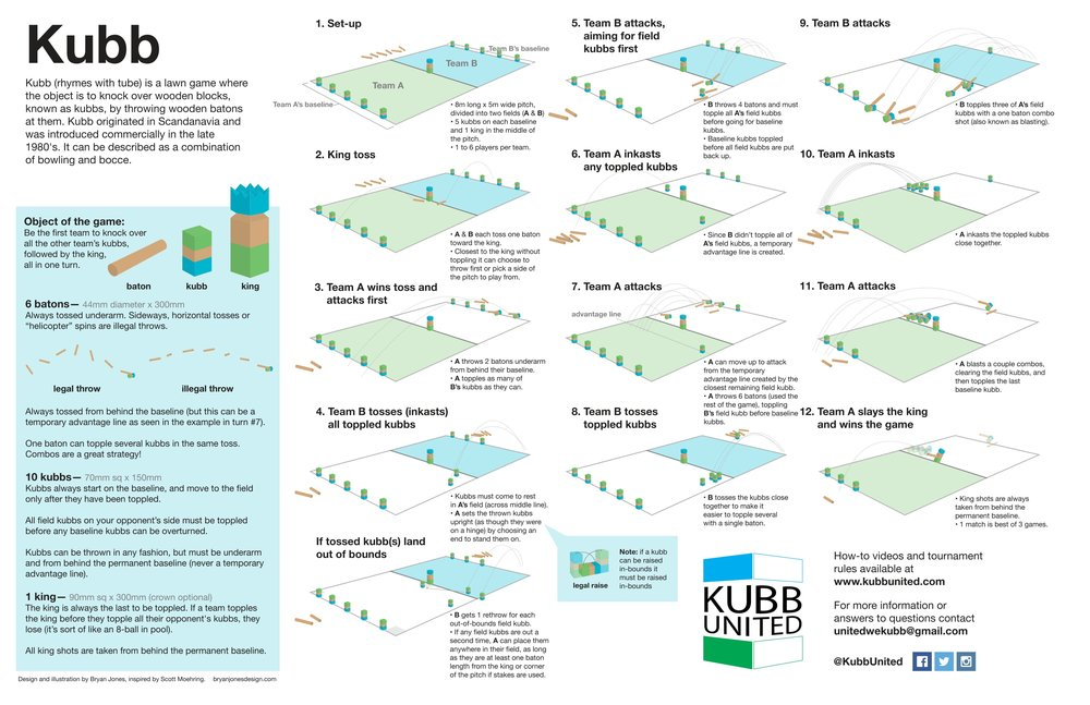 Juicy image with regard to kubb rules printable