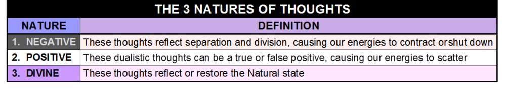 3 NATURES.png