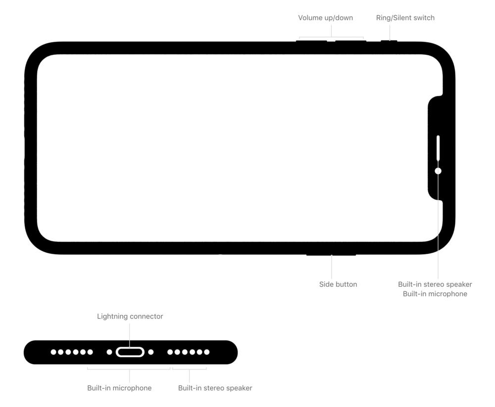 iPhone_X_Tech