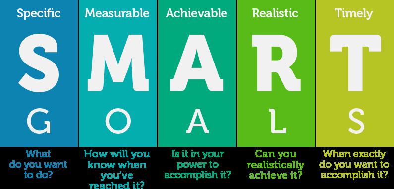 SMART Goal.png