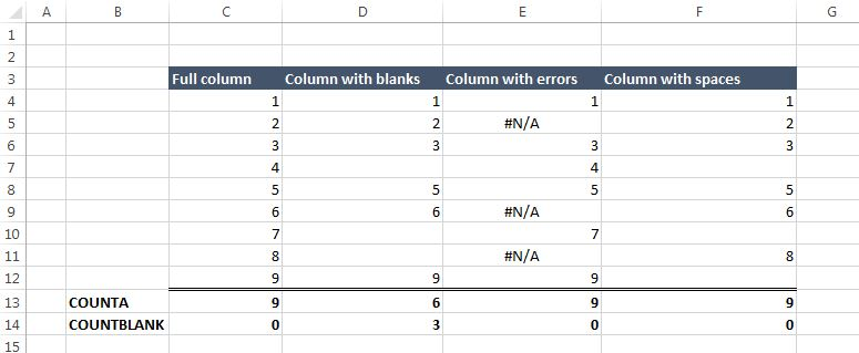 how to clear a cell using if statement