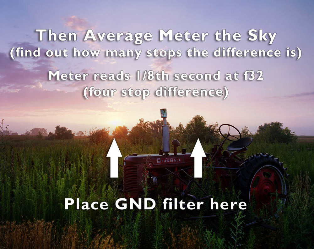 Image shown if it were exposed just for the sky and how to calculate the needed GND filter.