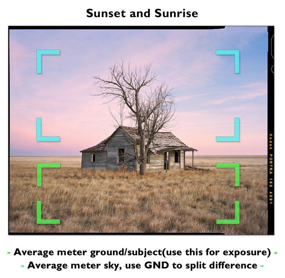 SunsetAndSunriseMetering.jpg