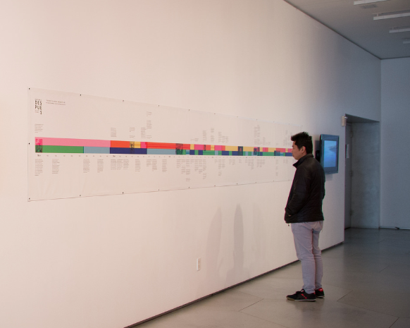 Image of the timeline as exhibited in NYC